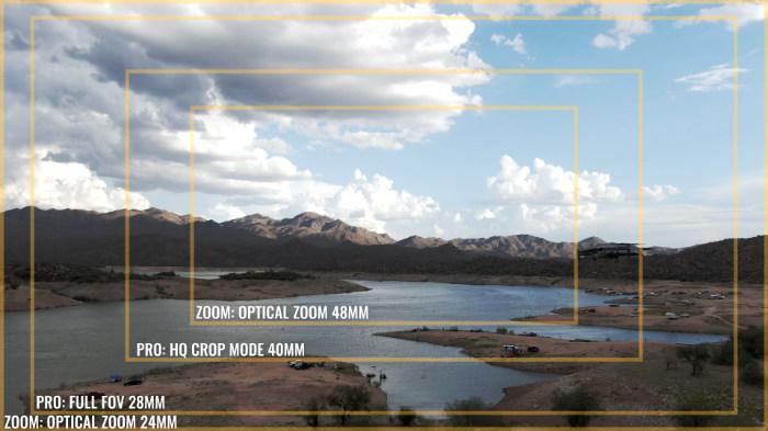 Mavic 2 Pro vs Zoom Zoom vs Crop